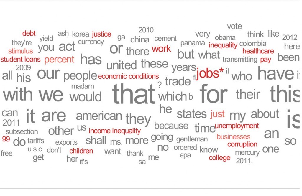 Word-Cloud-by-Year-1