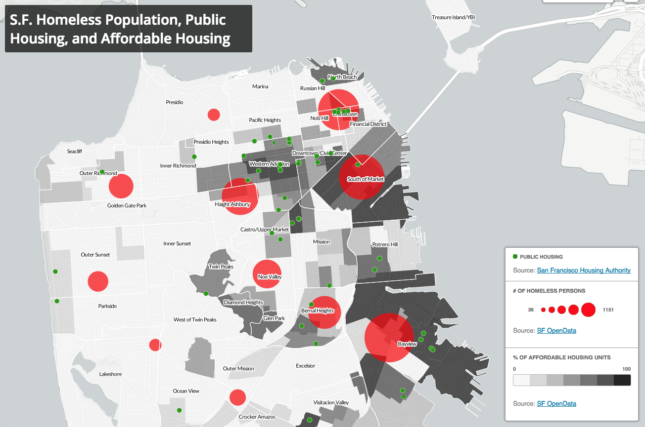 S.F. Homeless Population, Public Housing, and Affordable Housing