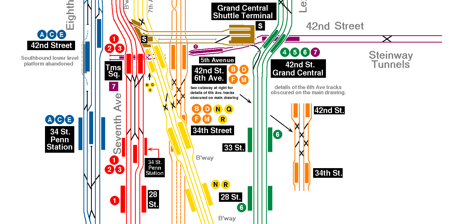 Nyc Subway Station Diagrams Trusted Wiring Diagram Schematic Entrances Carto Information Visualization 1 Line T Shirt