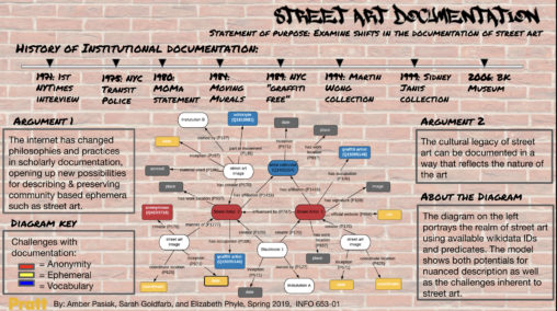 Street art documentation poster