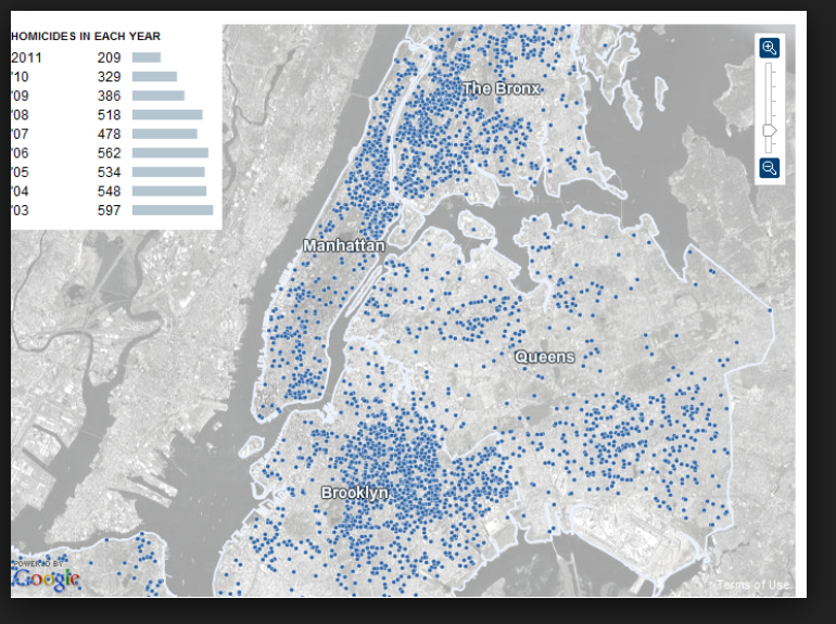 Homicide data plotted on map of NYC