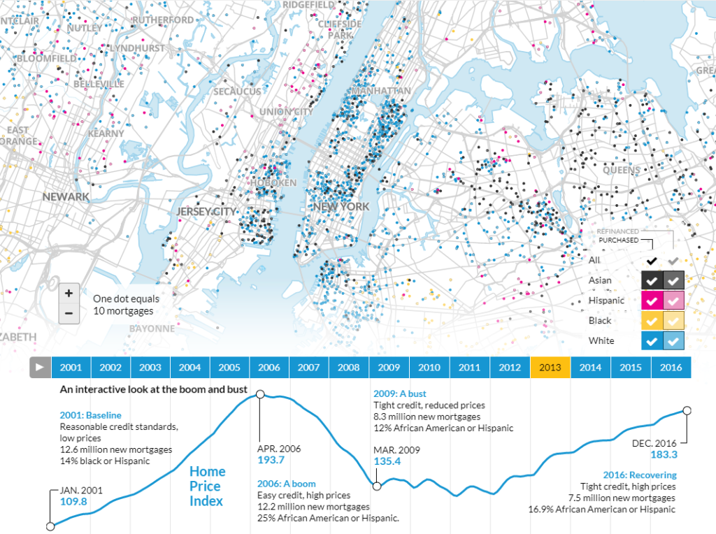 New mortgages data plotted on map of NYC