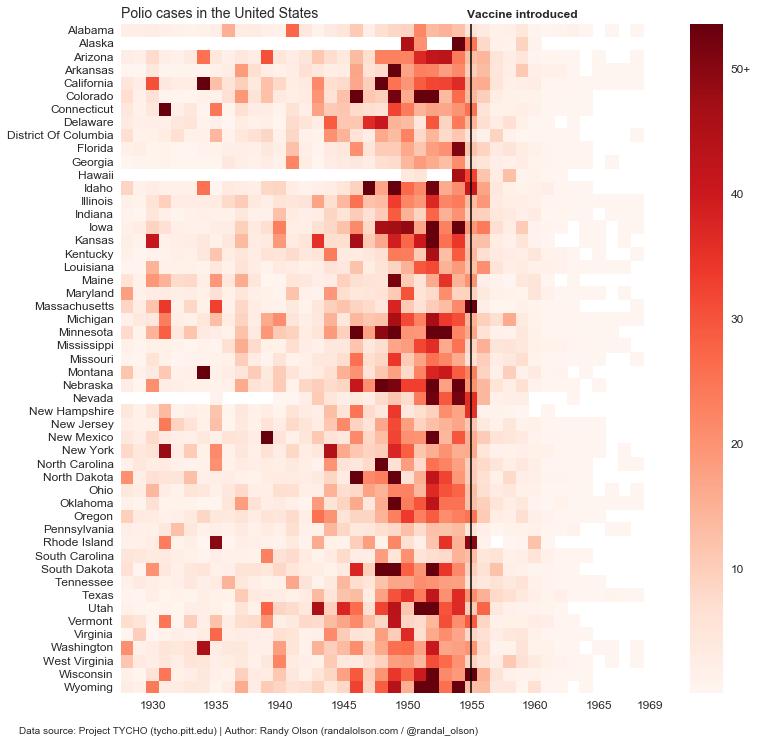 Polio Cases Heatmap Sequential Colormap