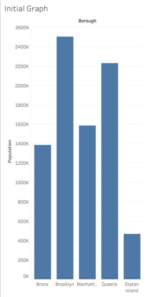 Test Graph 1